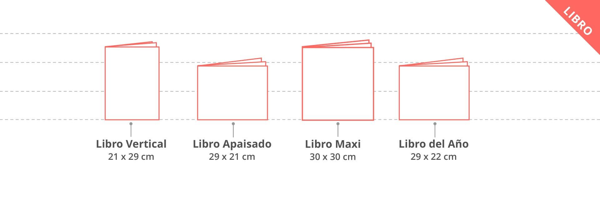 dimensiones-libro